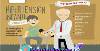 Hipertensión en niños, todo lo que los padres deben saber