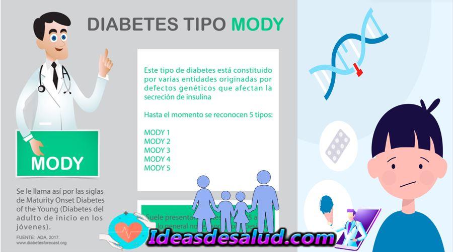 ¿Qué es la diabetes tipo MODY?