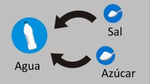 Cómo hacer el suero casero para la diarrea
